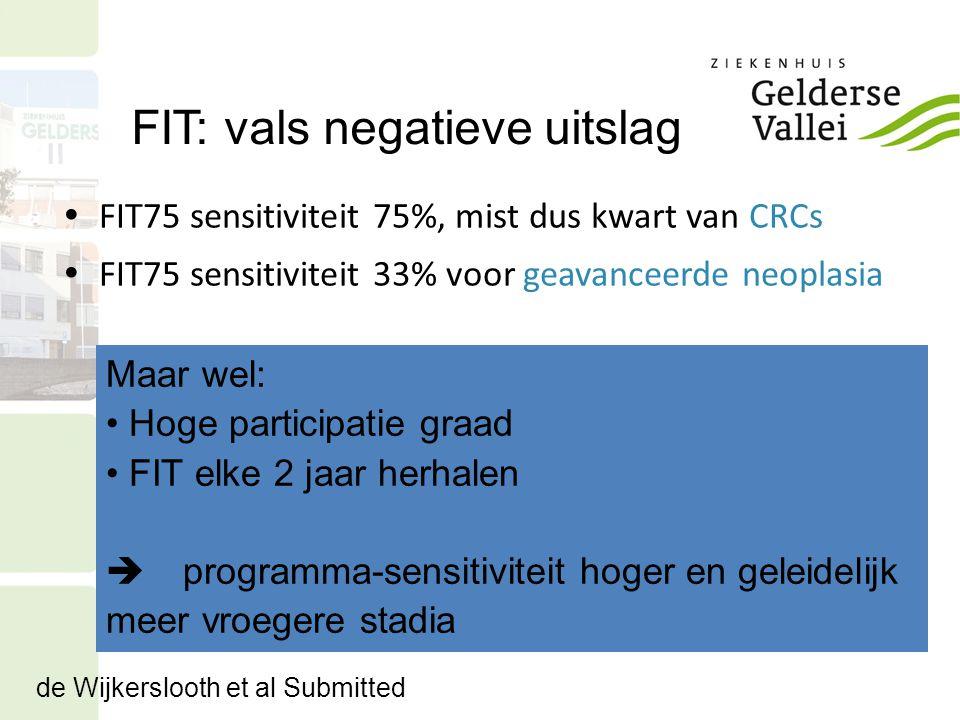 FIT: vals negatieve uitslag