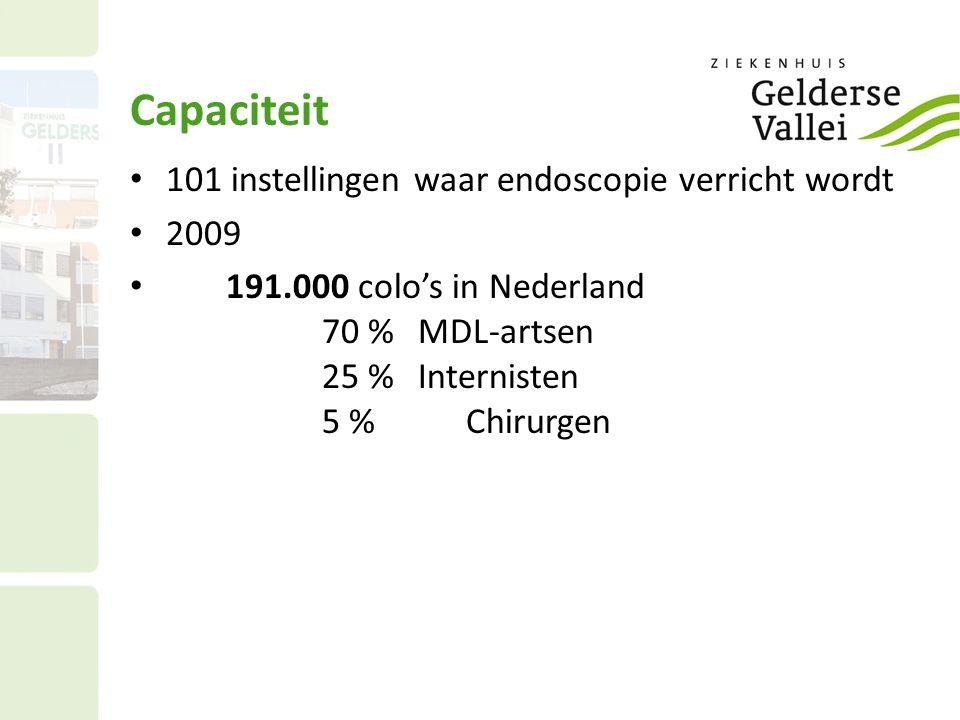 Capaciteit 101 instellingen waar endoscopie verricht wordt 2009