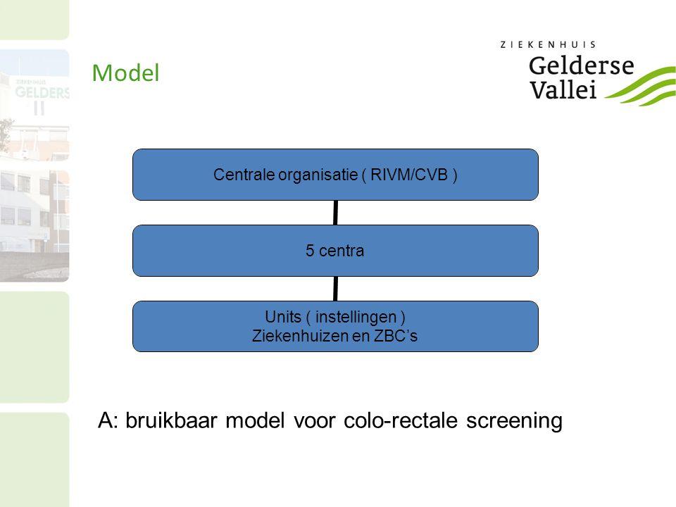 A: bruikbaar model voor colo-rectale screening