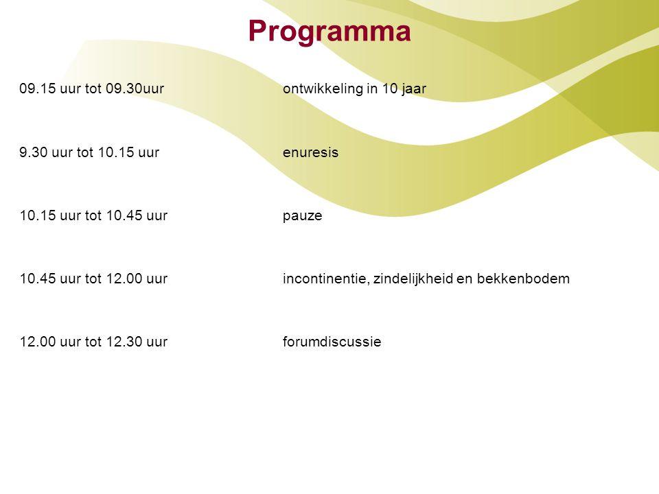 Programma 09.15 uur tot 09.30uur ontwikkeling in 10 jaar