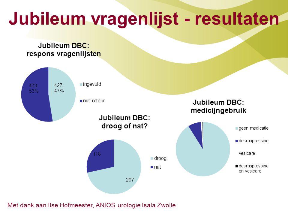 Jubileum vragenlijst - resultaten