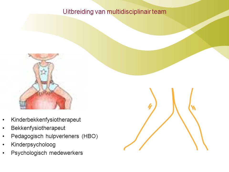 Uitbreiding van multidisciplinair team