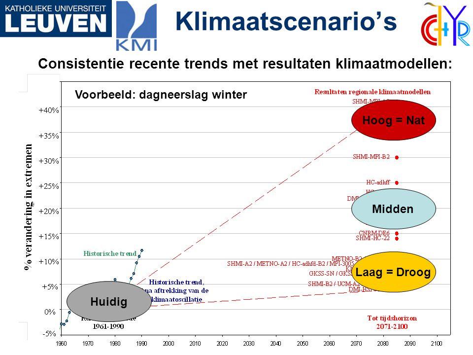 Klimaatscenario's Klimaattrends