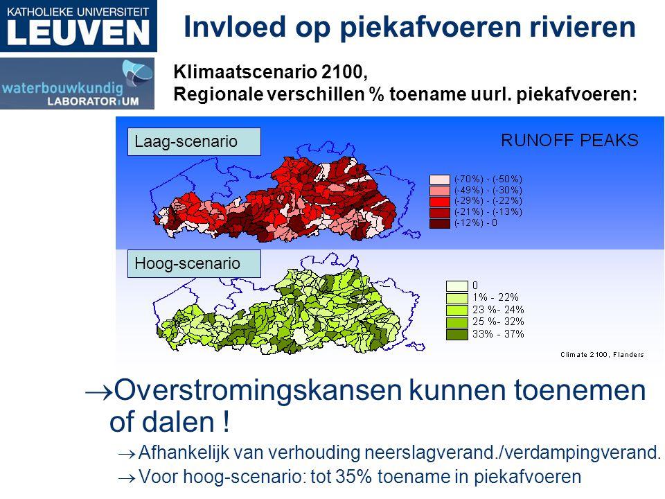 Invloed op piekafvoeren rivieren