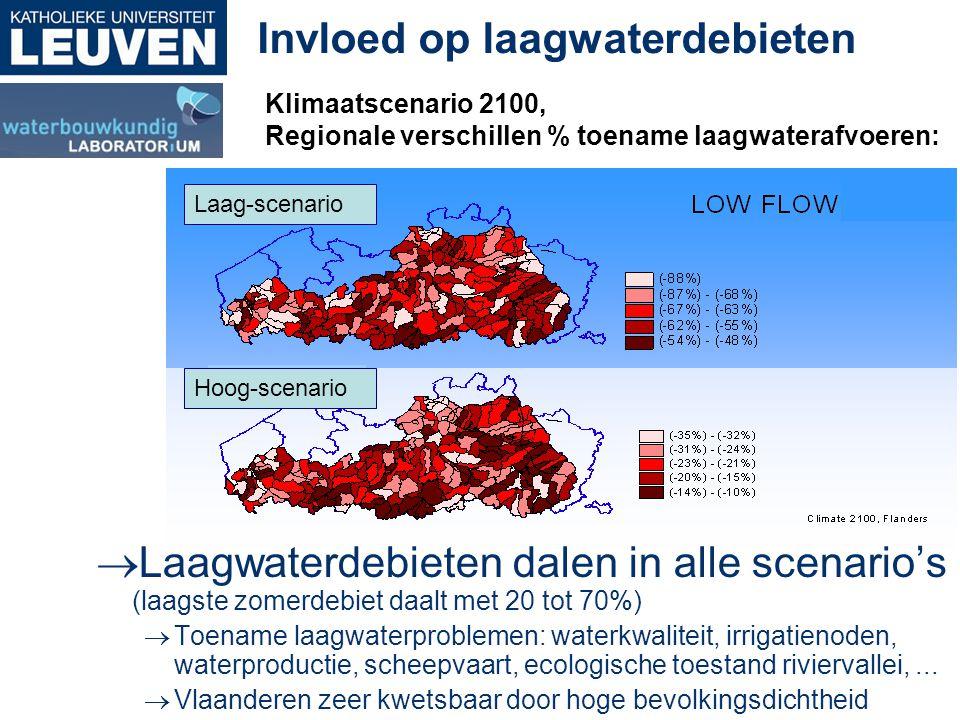 Invloed op laagwaterdebieten