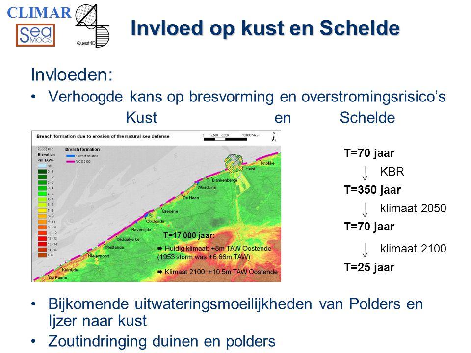 Invloed op kust en Schelde