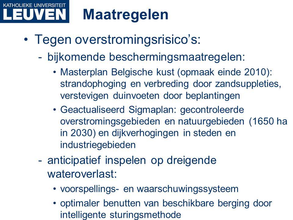 Maatregelen Tegen overstromingsrisico's:
