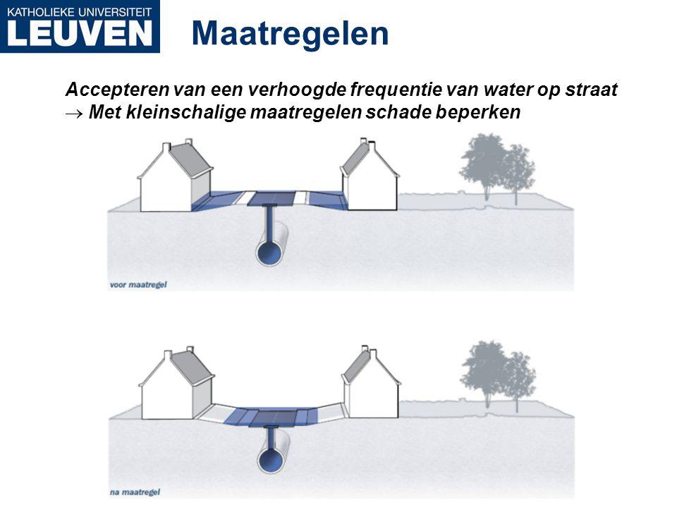 Maatregelen Accepteren van een verhoogde frequentie van water op straat.
