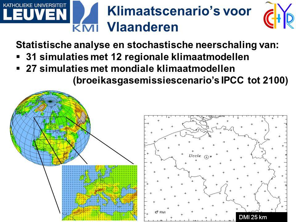 Klimaatscenario's voor Vlaanderen