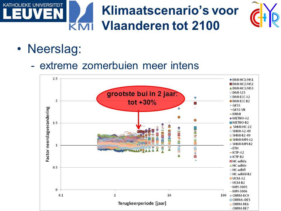 Klimaatscenario's voor Vlaanderen tot 2100