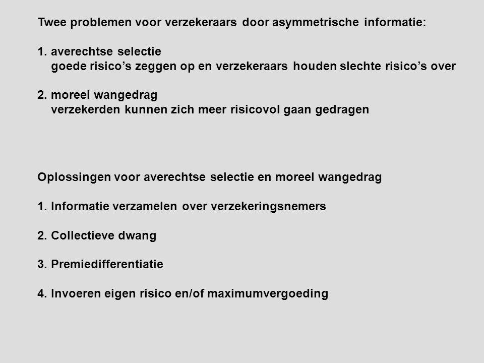 Twee problemen voor verzekeraars door asymmetrische informatie: 1