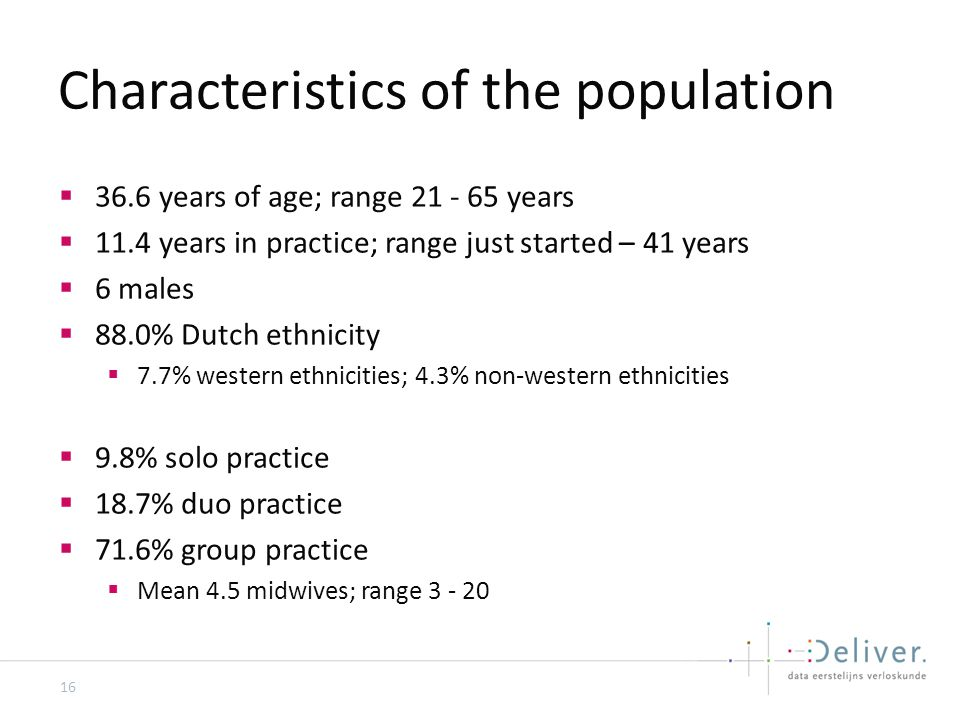Characteristics of the population