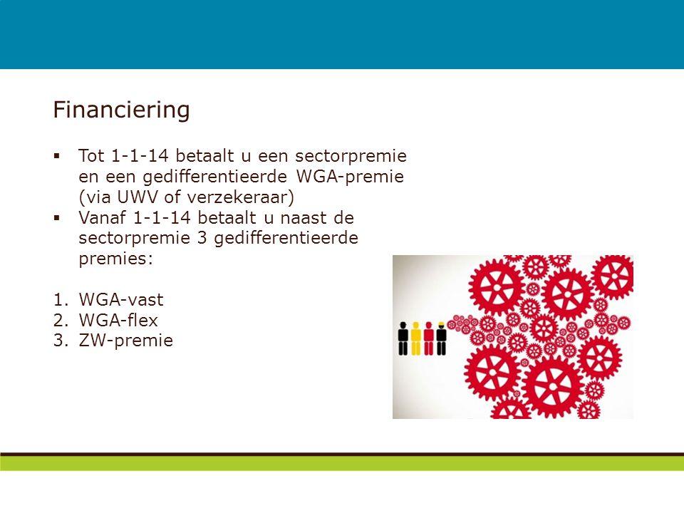 Financiering Tot 1-1-14 betaalt u een sectorpremie en een gedifferentieerde WGA-premie (via UWV of verzekeraar)