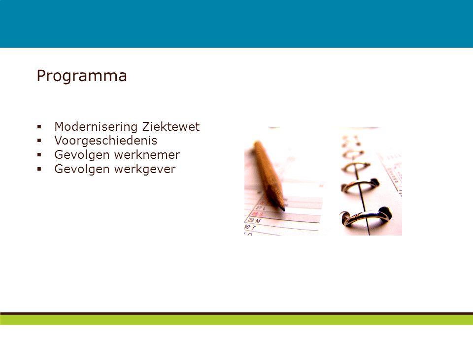 Programma Modernisering Ziektewet Voorgeschiedenis Gevolgen werknemer