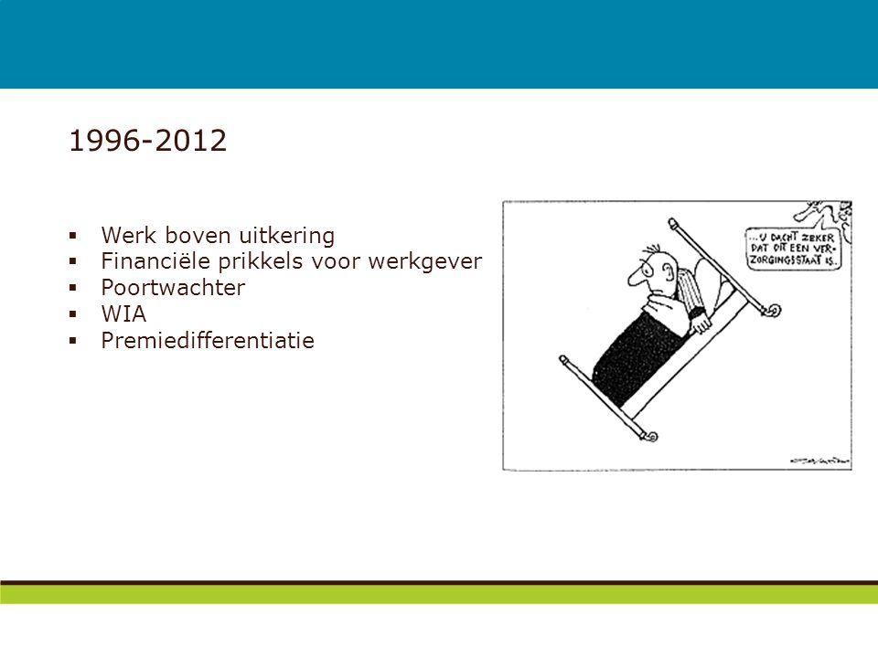 1996-2012 Werk boven uitkering Financiële prikkels voor werkgever
