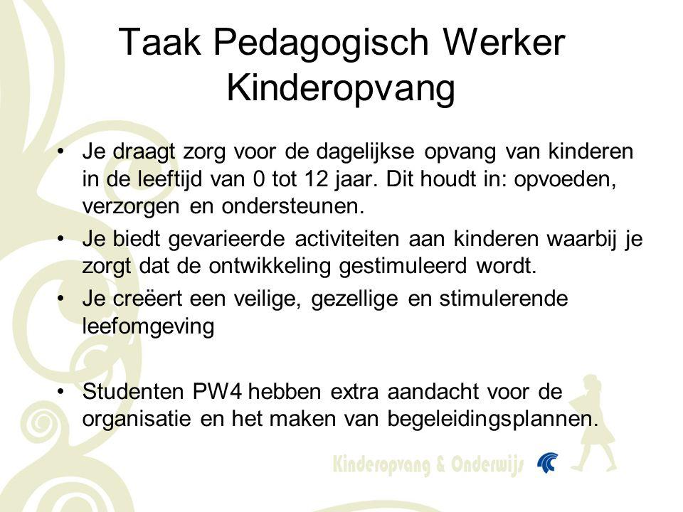 Taak Pedagogisch Werker Kinderopvang