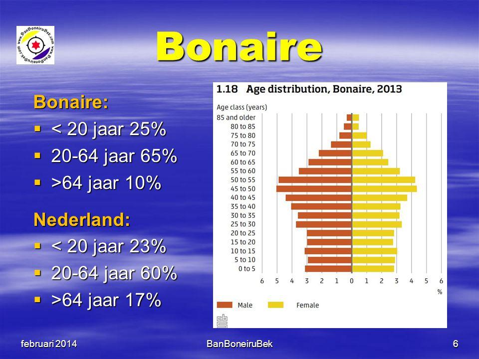 Bonaire Bonaire: < 20 jaar 25% 20-64 jaar 65% >64 jaar 10%