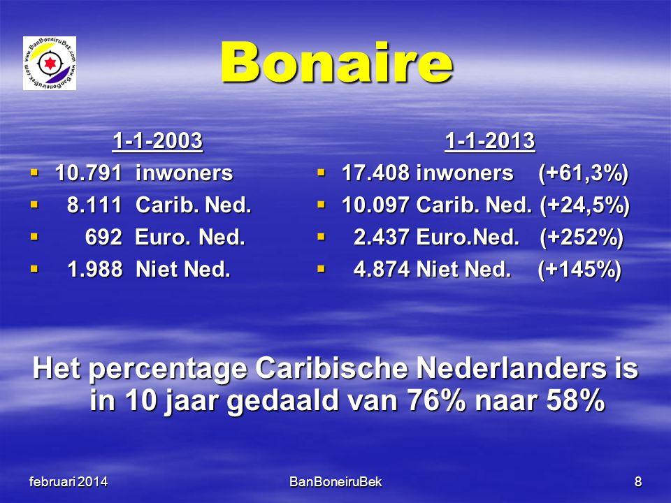 Bonaire 1-1-2003. 10.791 inwoners. 8.111 Carib. Ned. 692 Euro. Ned. 1.988 Niet Ned. 1-1-2013.