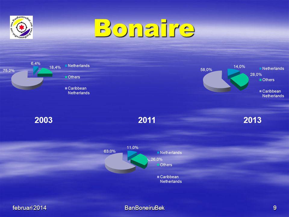 Bonaire 2003 2011 2013 februari 2014 BanBoneiruBek
