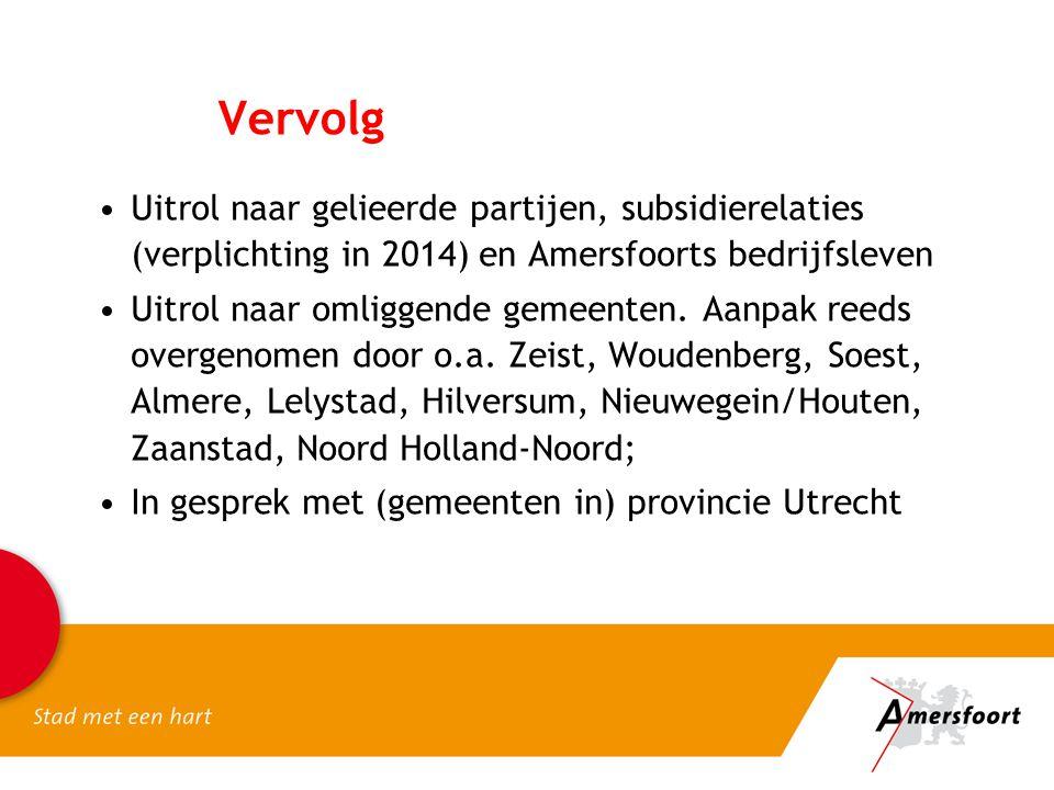 Vervolg Uitrol naar gelieerde partijen, subsidierelaties (verplichting in 2014) en Amersfoorts bedrijfsleven.