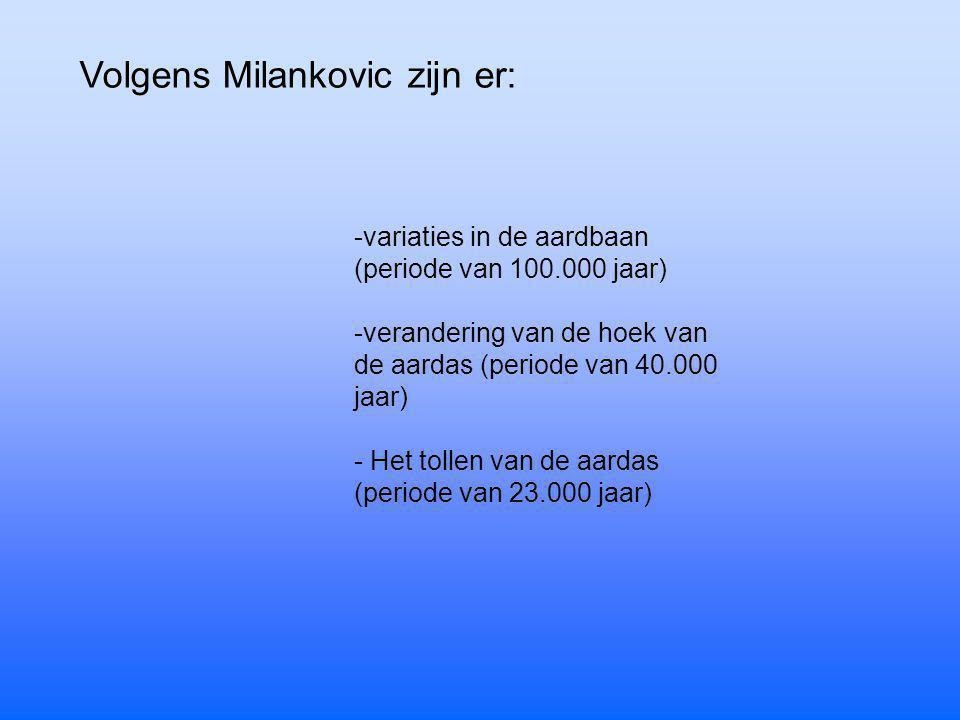 Volgens Milankovic zijn er: