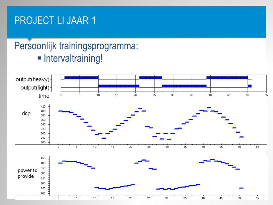 Project LI jaar 1 Persoonlijk trainingsprogramma: Intervaltraining!