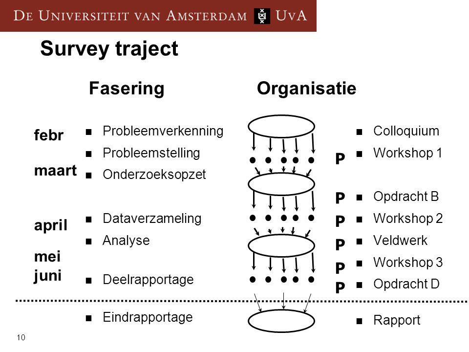 Survey traject Fasering Organisatie febr maart P april mei juni