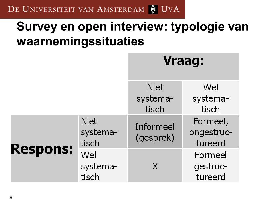 Survey en open interview: typologie van waarnemingssituaties