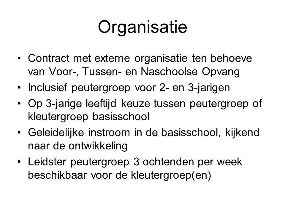 Organisatie Contract met externe organisatie ten behoeve van Voor-, Tussen- en Naschoolse Opvang. Inclusief peutergroep voor 2- en 3-jarigen.