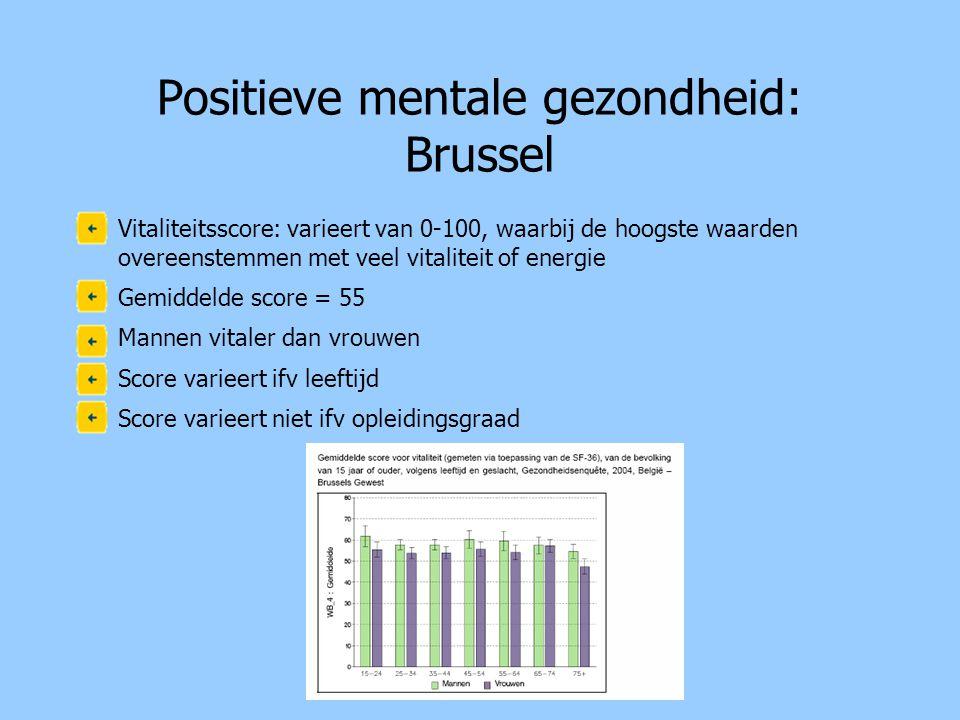 Positieve mentale gezondheid: Brussel