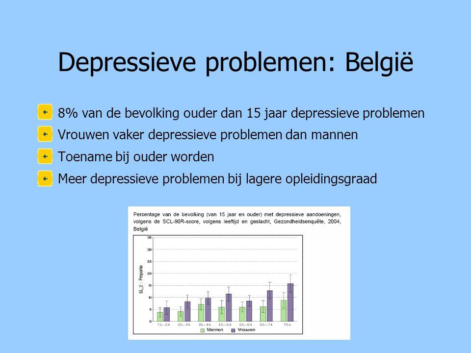 Depressieve problemen: België