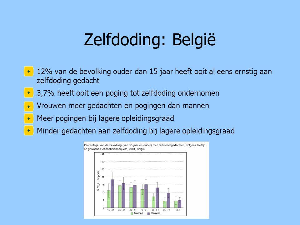 Zelfdoding: België 12% van de bevolking ouder dan 15 jaar heeft ooit al eens ernstig aan zelfdoding gedacht.