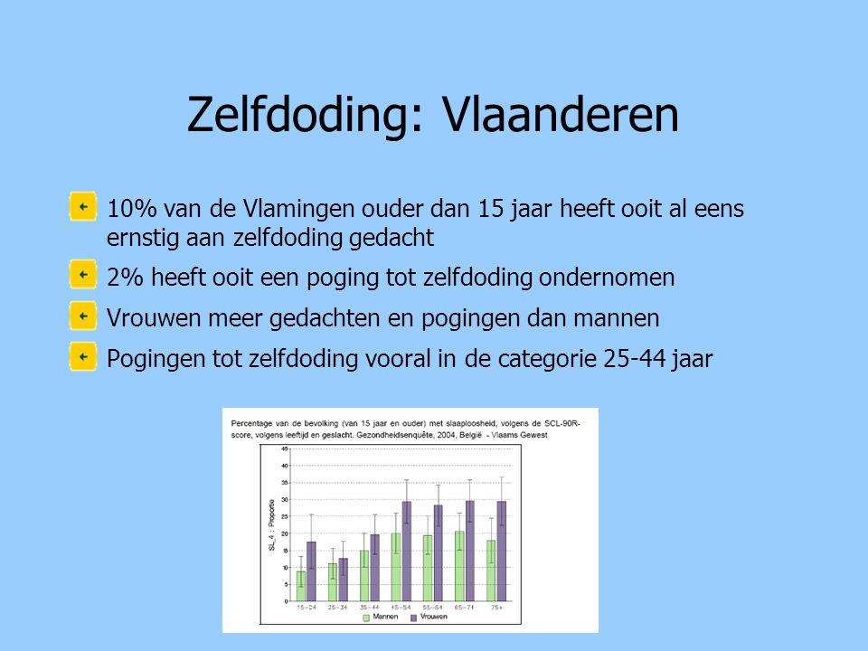 Zelfdoding: Vlaanderen
