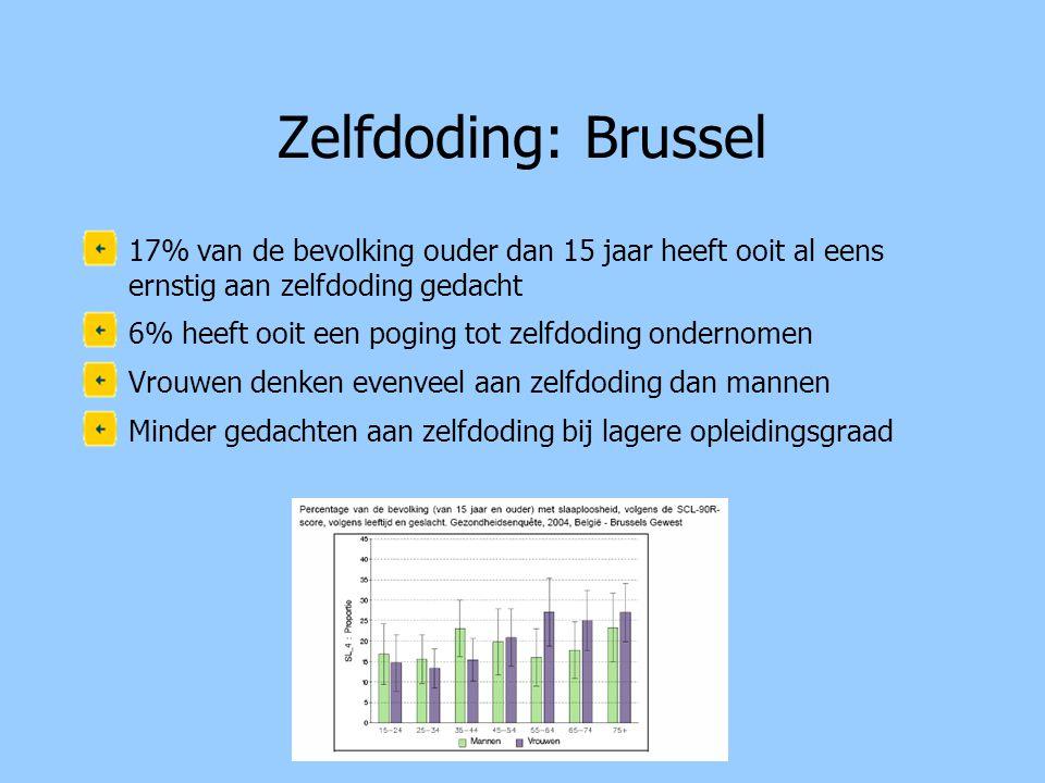 Zelfdoding: Brussel 17% van de bevolking ouder dan 15 jaar heeft ooit al eens ernstig aan zelfdoding gedacht.