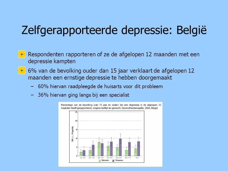 Zelfgerapporteerde depressie: België