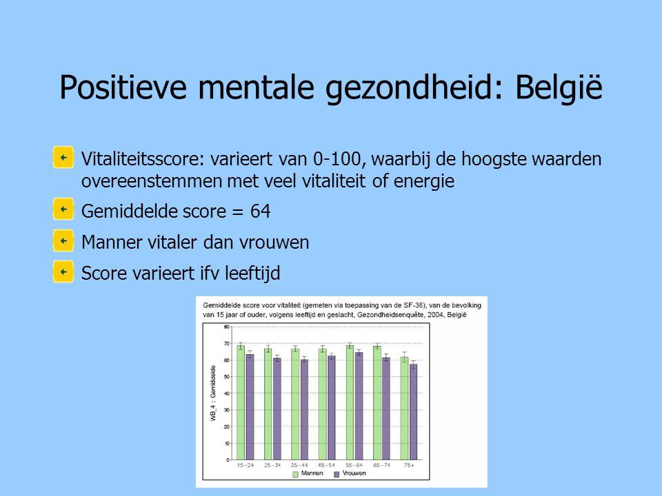 Positieve mentale gezondheid: België