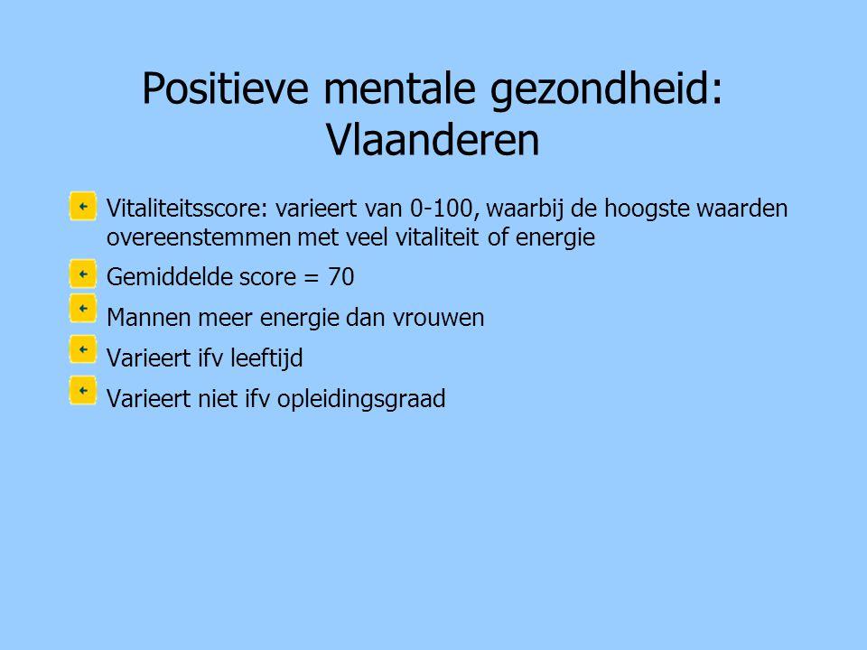 Positieve mentale gezondheid: Vlaanderen