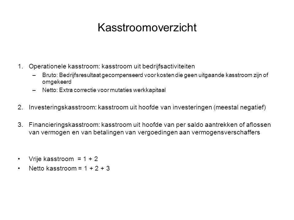 Kasstroomoverzicht Operationele kasstroom: kasstroom uit bedrijfsactiviteiten.