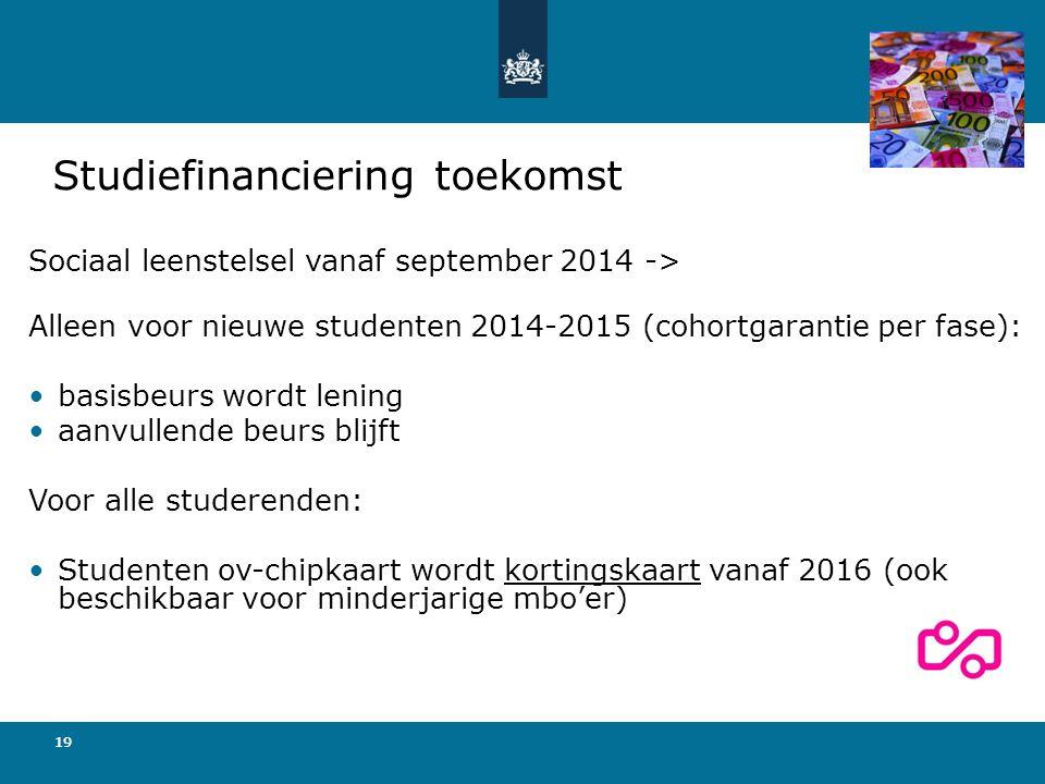 Studiefinanciering toekomst