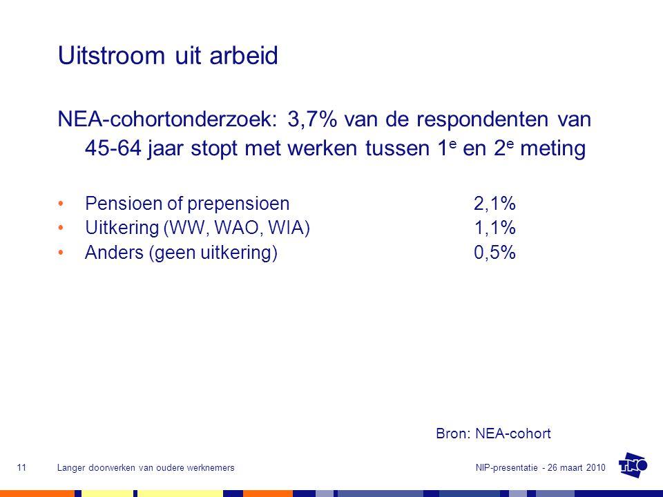 Uitstroom uit arbeid NEA-cohortonderzoek: 3,7% van de respondenten van 45-64 jaar stopt met werken tussen 1e en 2e meting.