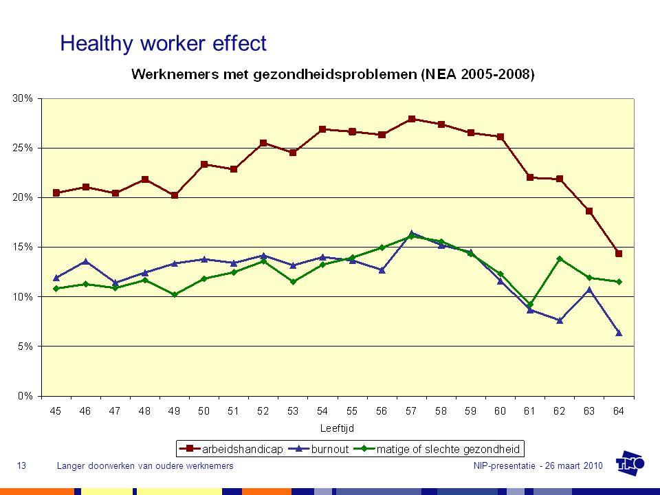 Healthy worker effect Langer doorwerken van oudere werknemers