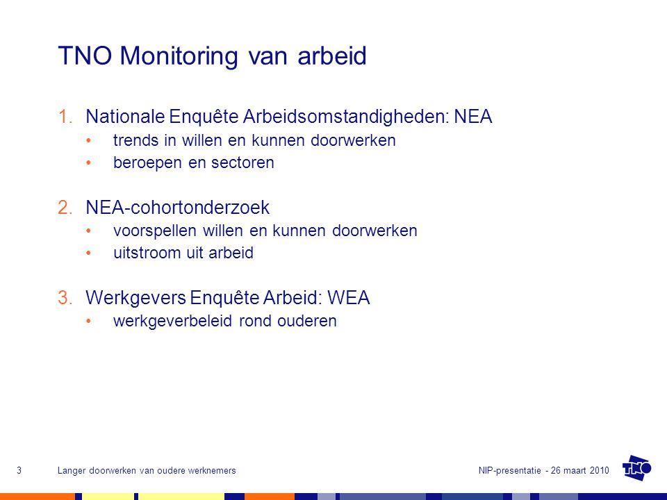 TNO Monitoring van arbeid