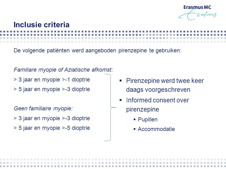 Inclusie criteria Pirenzepine werd twee keer daags voorgeschreven