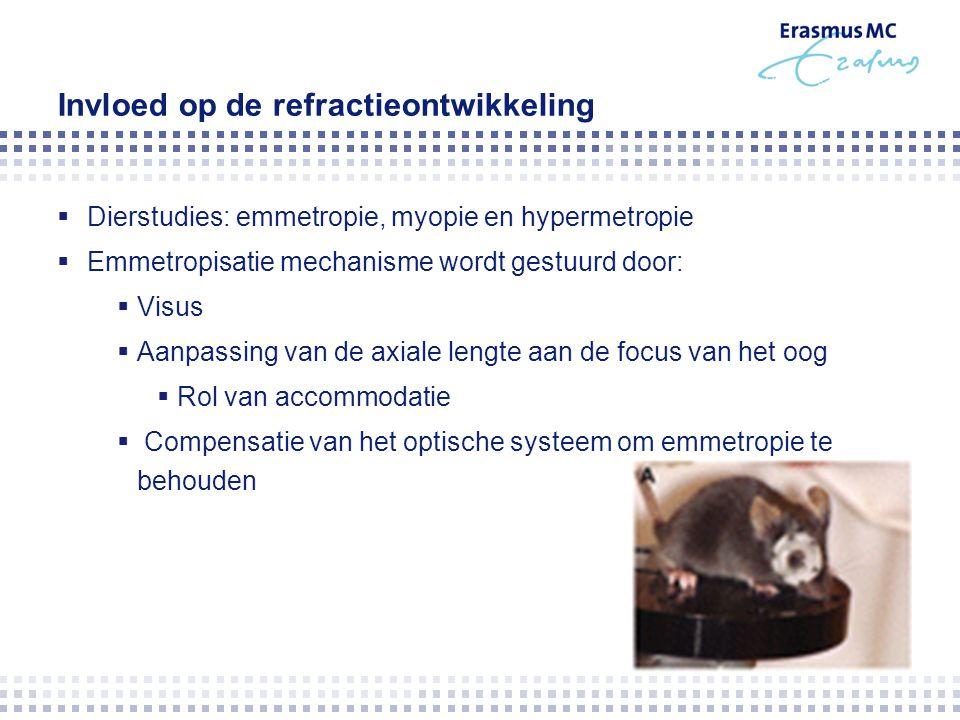 Invloed op de refractieontwikkeling