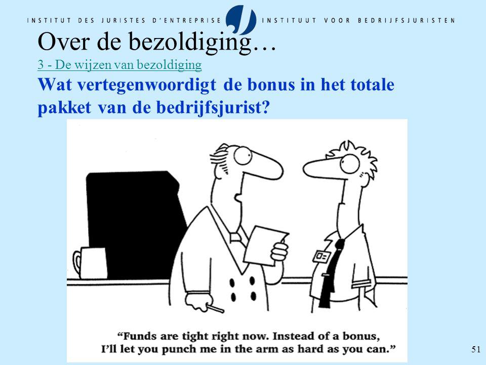 Over de bezoldiging… 3 - De wijzen van bezoldiging Wat vertegenwoordigt de bonus in het totale pakket van de bedrijfsjurist