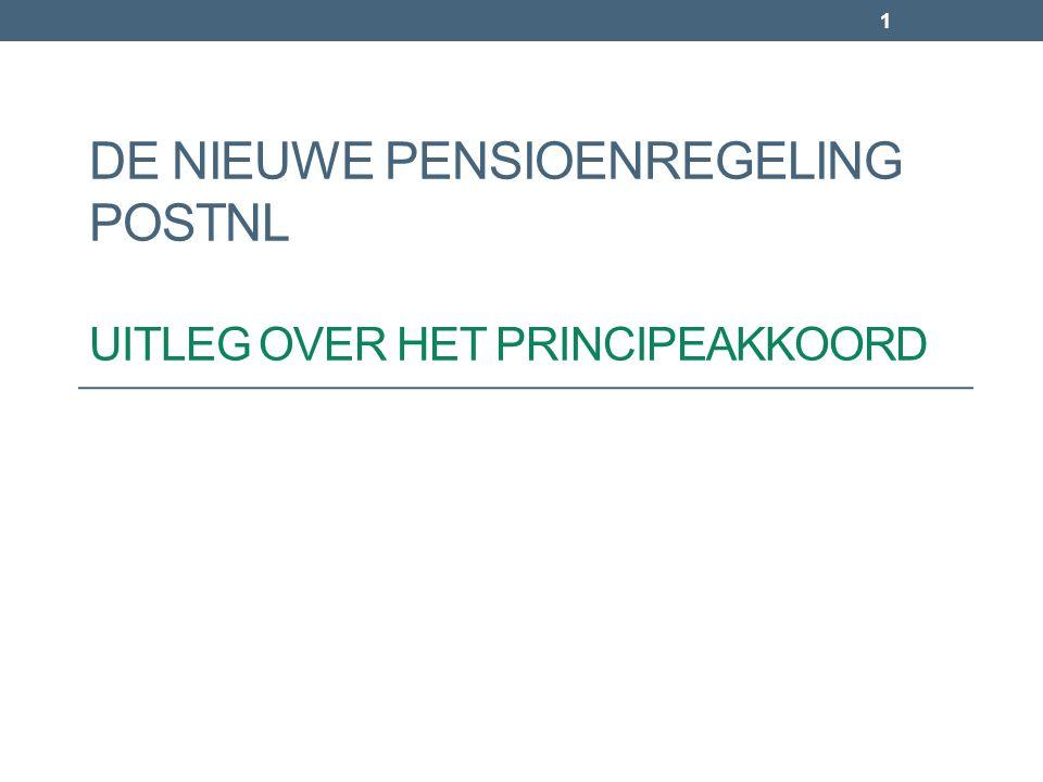 De nieuwe pensioenregeling PostNL Uitleg over het principeakkoord