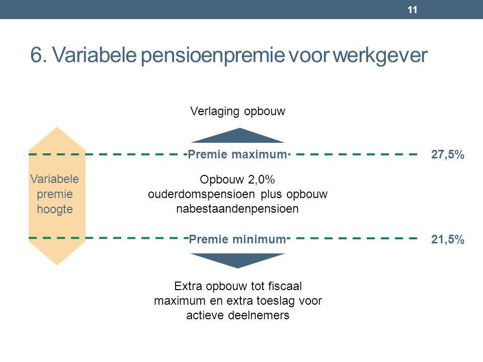 6. Variabele pensioenpremie voor werkgever