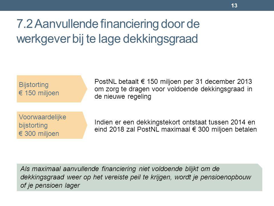 7.2 Aanvullende financiering door de werkgever bij te lage dekkingsgraad