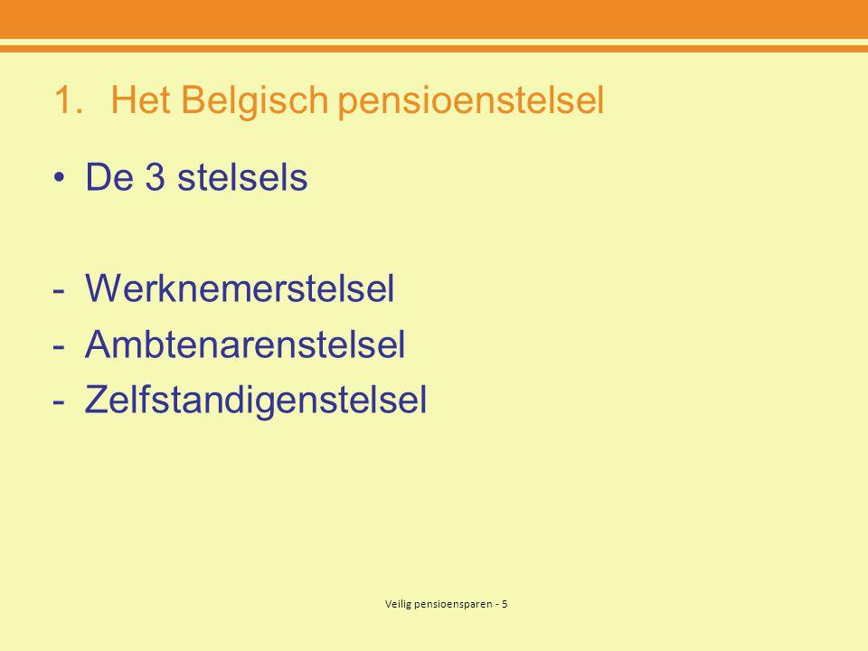 Het Belgisch pensioenstelsel