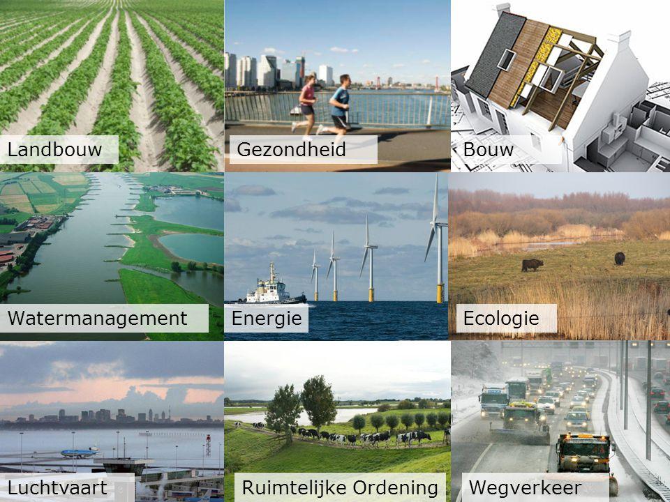 Landbouw Gezondheid Bouw Watermanagement Energie Ecologie Luchtvaart